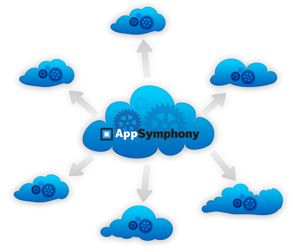 AppSymphony Execution Engine